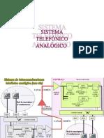 03 Sistema Telefonico Analogico