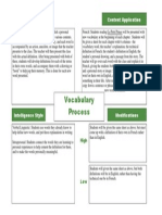 vocabulary process strategy