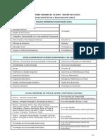 M23 Edição 2014-2015 - Lista das provas específicas