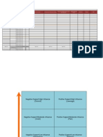 Stakeholder Analysis Template1