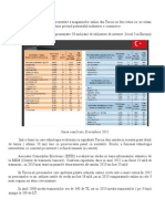 E-Commerce Turkey Statistici