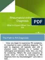 RA Diagnosis