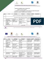 0914 Program Activitati is BUSS-COM