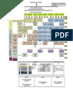 Plan de Estudios ICIV-FAEDIS Mar 2012