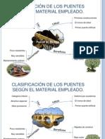 CLASIFICACIÓN DE LOS PUENTES SEGÚN EL MATERIAL EMPLEADO.