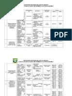 Plan de Accion Pmi g.academica