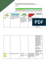 Matriz de operacionalización de los estándares en competencias 2014