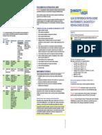 DSGD Guia de Referencia Rapida