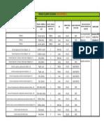 Ef5 Planilla de Horarios y Lugares de Cursada 2014 1o Cuat A