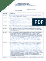 Docket Report as of 03-29-14