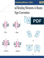 sm,strength of materials,mechanics of materials,mm,mom,shear force,bending moment,sf,bm