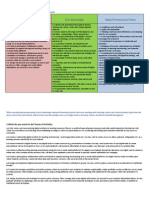 Digital Professional Standards Framework