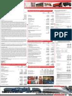 ZECO Audited Results for FY Ended 31 Dec 13