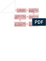 procedimiento-lab10 analitica2
