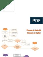 DIAGRAMAS DE MERCADOS.docx