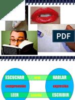 ¿Cómo dar clases de español como L2? Formación voluntarios 2009