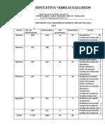 Informe Dece 2013