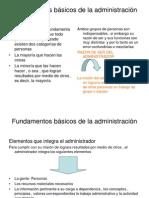 Fundamentos básicos de la administración