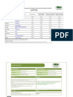 Cuadros Comparativos de Productos y Servicios que Ofrece la Banca en México