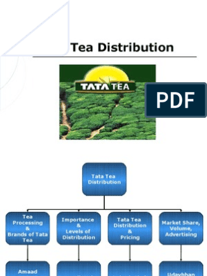 Tata Tea Distribution | Tea | Business Economics