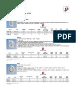 Lista de Precio s&p Octubre 2013