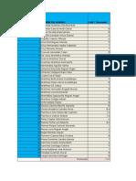 lista de claificaciones