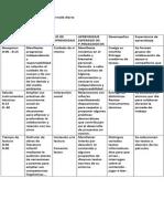 Organización de la jornada diaria  2014.docx