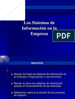 3-2-0 - Material - Tipos de Sistemas de Informacion