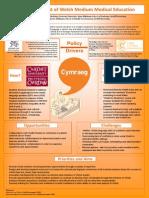 The Development of Welsh Medium Medical Education