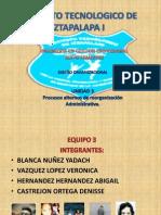 unidad3procesosalternosdereorganizacionadministrativa-131001220232-phpapp02