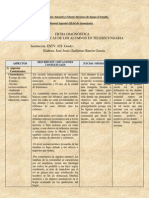 Caracteristicas de los Aos.docx