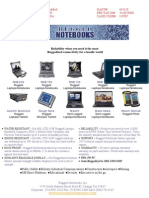 Rugged Notebook LineCard