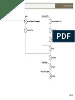 Diagrama de Operaciones (1)