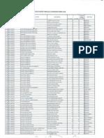 Lista Resultados Administrativos