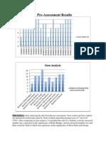 assessment graphs