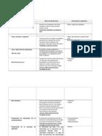 Proceso Constructivo Tipo B - Polanco