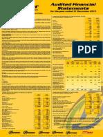 PION Audited Results for FY Ended 31 Dec 13