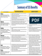 Summary of Benefits Sss
