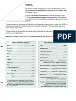 perlite data sheet