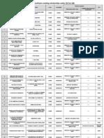 List of Institutes