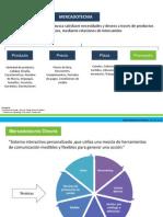 Conceptos Basicos de Mercadotecnia
