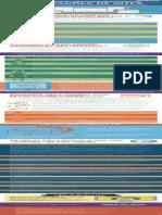 [Viver de Blog] Infográfico Otimização de Sites