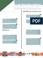 Design Timeline