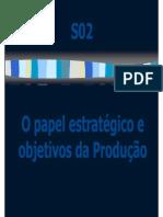 S02 Papel Estrategico e Objetivos Da Producao