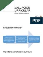 Evaluacion Curricular Objetivo e Importancia