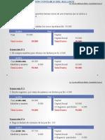 ecuacioncontabledelbalance-120420231435-phpapp01
