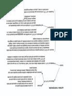 Apunte - Teor'a de la Pen a.pdf