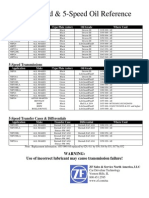 Fluids Oil Reference Guide