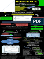 brooks-infographic