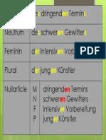 Adjektivdeklination-Genitiv